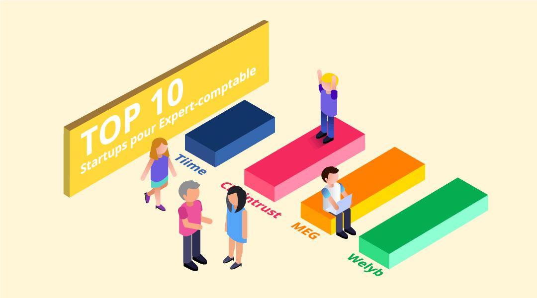 Top 10 des startups